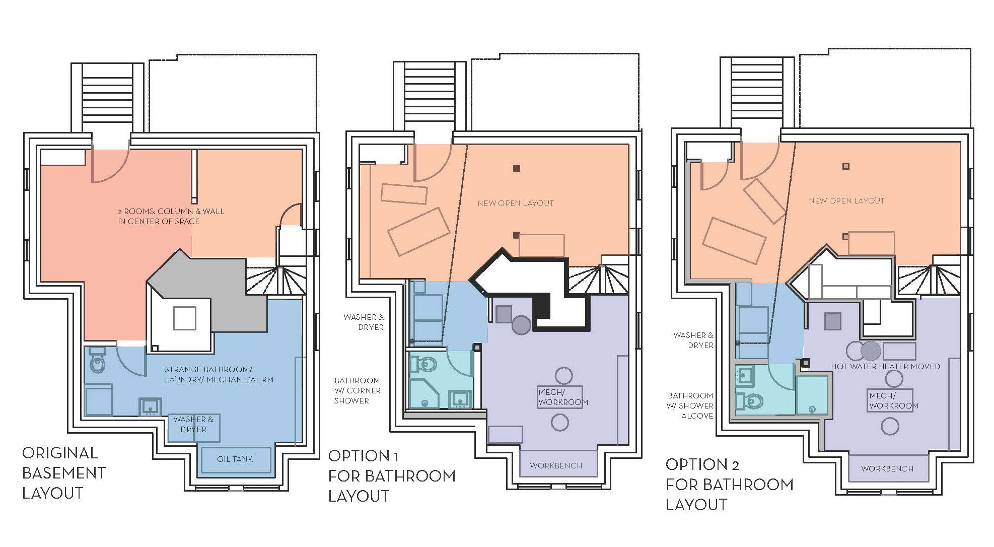 Our basement part 7 bathroom layout stately kitsch for Best bathroom layout plans